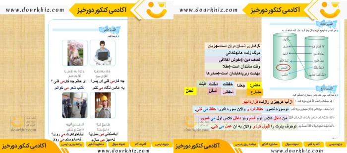 نمونه صفحه گام به گام عربی هفتم