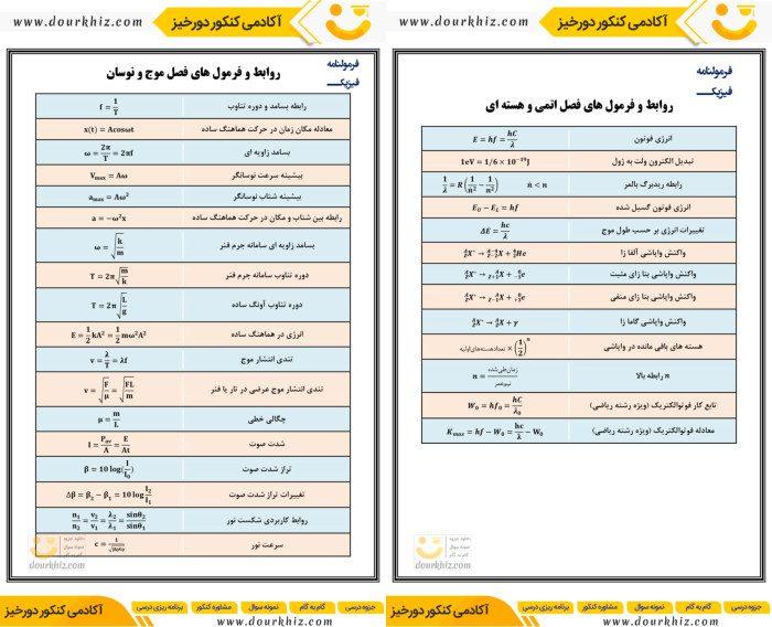 نمونه صفحه جزوه فرمولنامه فیزیک دوازدهم