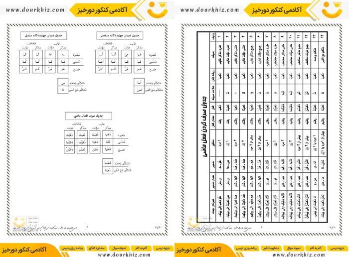نمونه صفحه جزوه عربی هفتم